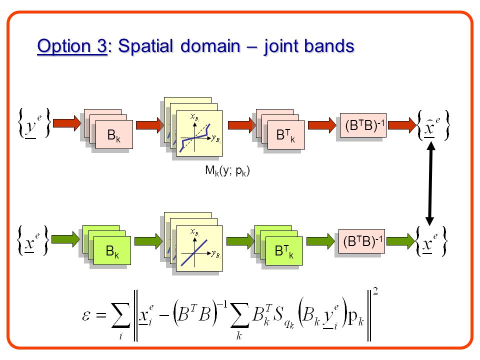 B1B1 B1B1 B1B1 B1B1 BkBk BkBk (B T B) -1 B1B1 B1B1 B1B1 B1B1 BTkBTk BTkBTk B1B1 B1B1 B1B1 B1B1 BkBk BkBk B1B1 B1B1 B1B1 B1B1 BTkBTk BTkBTk Option 3: Spatial domain – joint bands M k (y; p k )