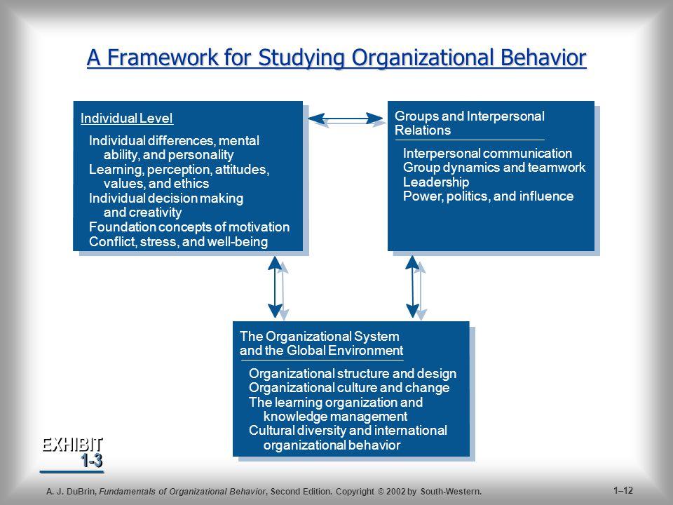 A.J. DuBrin, Fundamentals of Organizational Behavior, Second Edition.