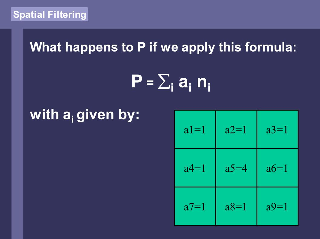 Spatial Filtering What happens to P if we apply this formula: P =  i a i n i with a i given by: a3=1a2=1a1=1 a6=1a5=4a4=1 a9=1a8=1a7=1