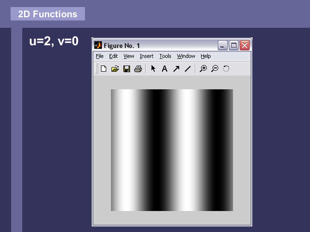 2D Functions u=2, v=0