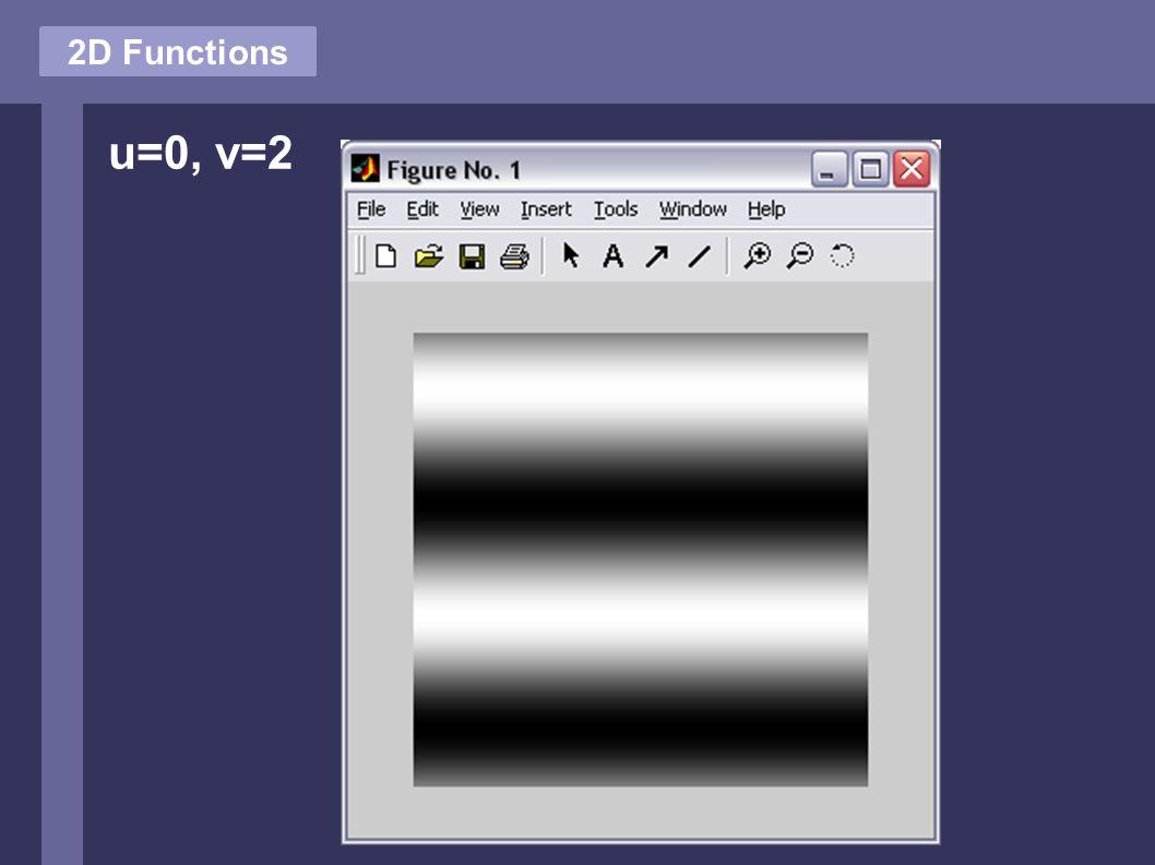 2D Functions u=0, v=2