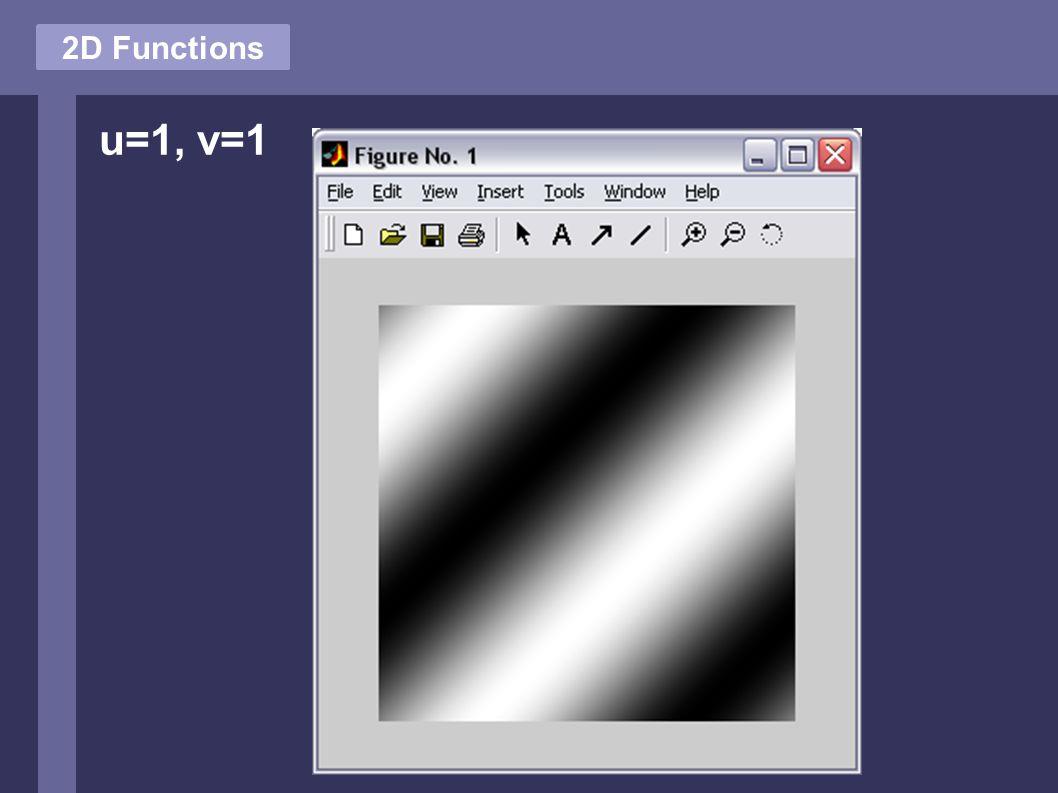 2D Functions u=1, v=1