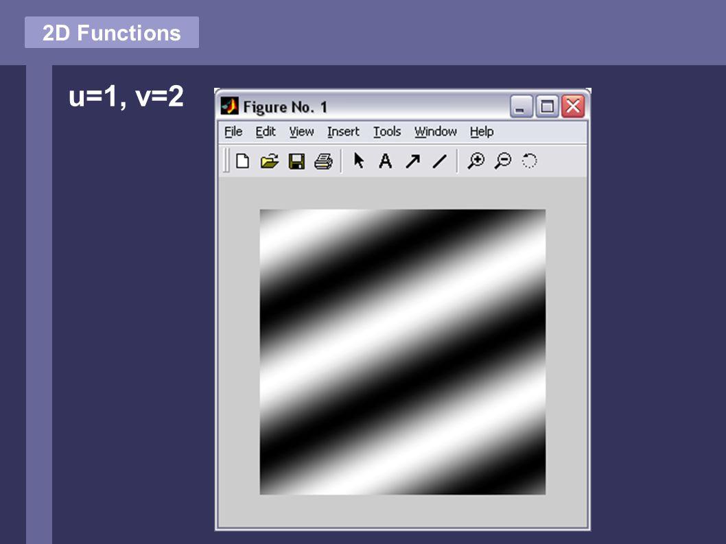 2D Functions u=1, v=2