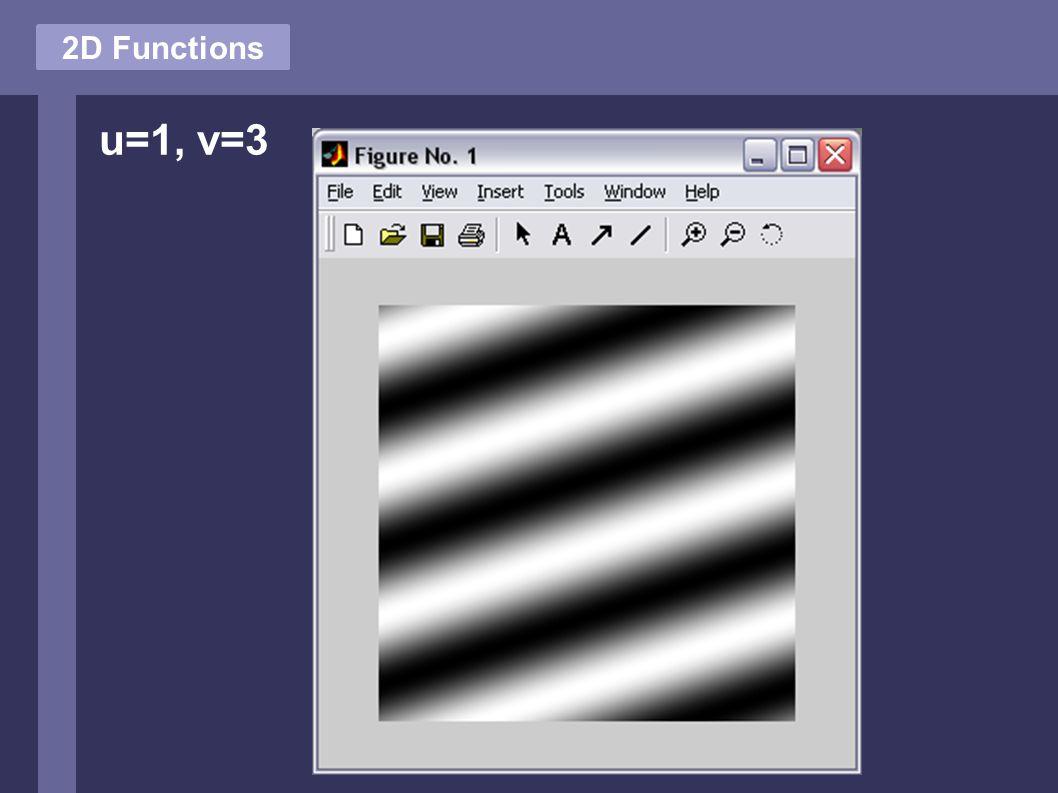 2D Functions u=1, v=3