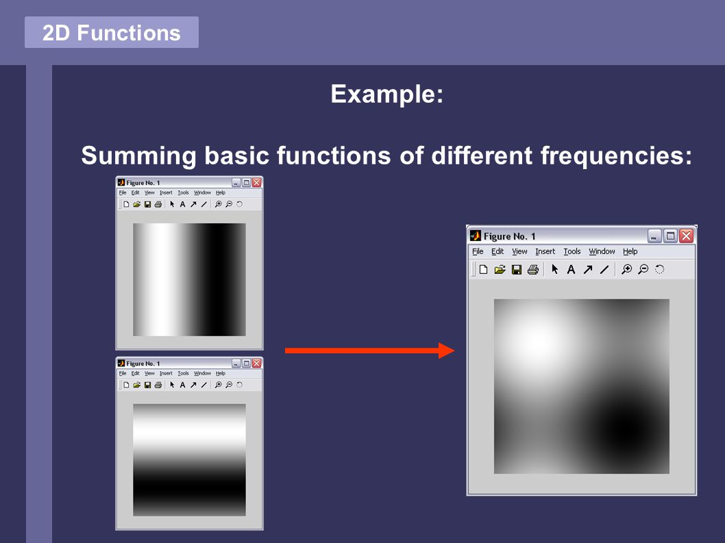 2D Functions Example: Summing basic functions of different frequencies: