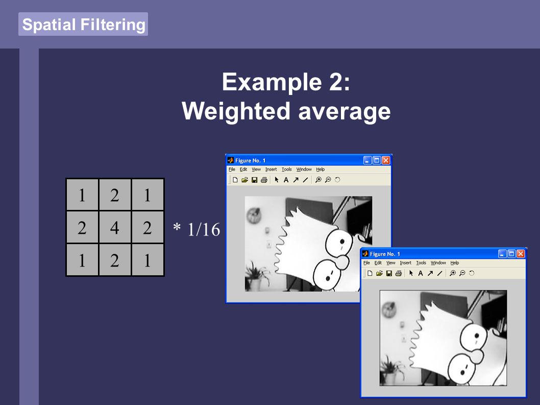 Spatial Filtering Example 2: Weighted average 121 242 121 * 1/16