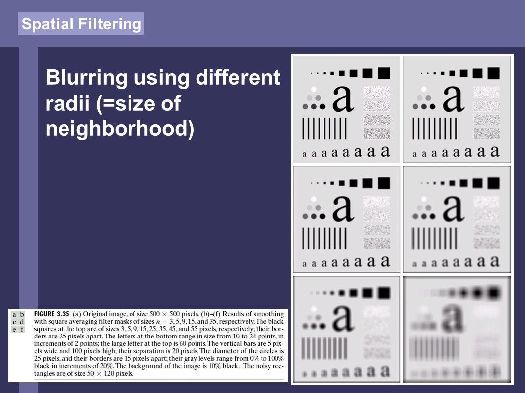 Spatial Filtering Blurring using different radii (=size of neighborhood)