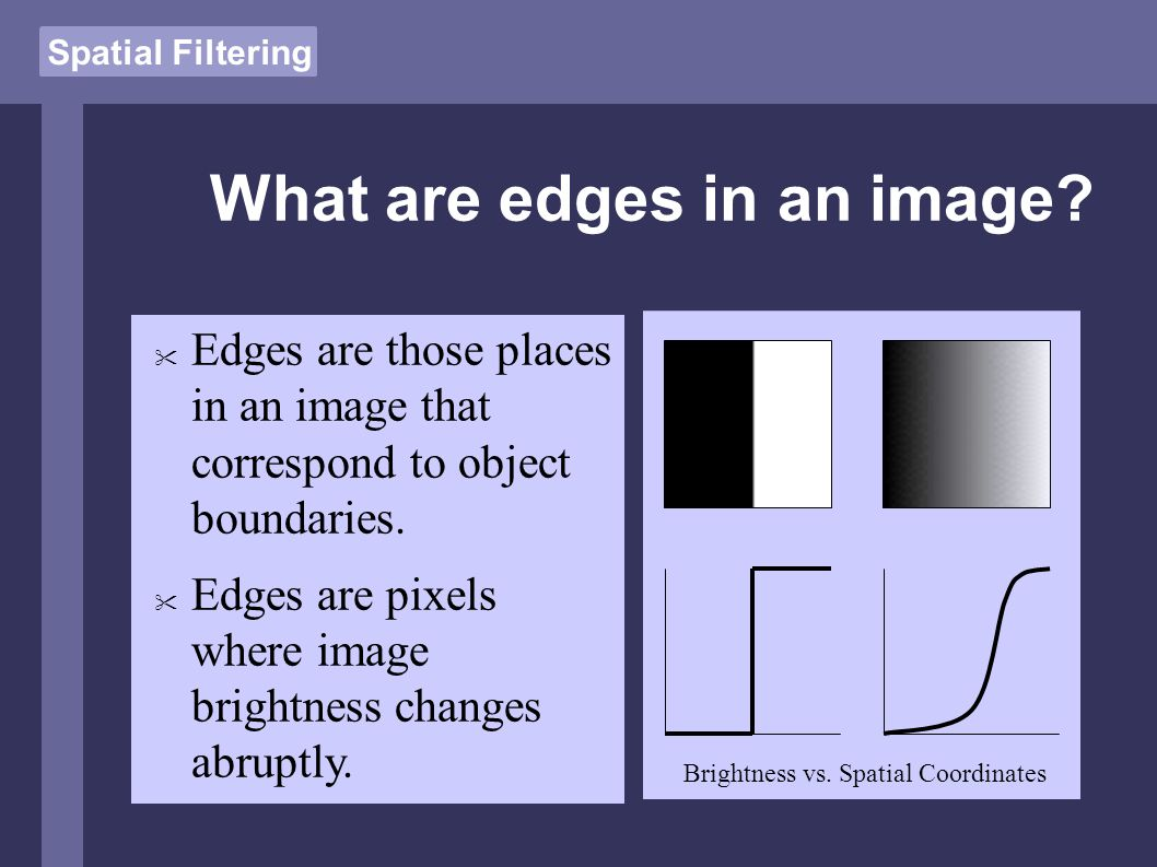 Spatial Filtering What are edges in an image.