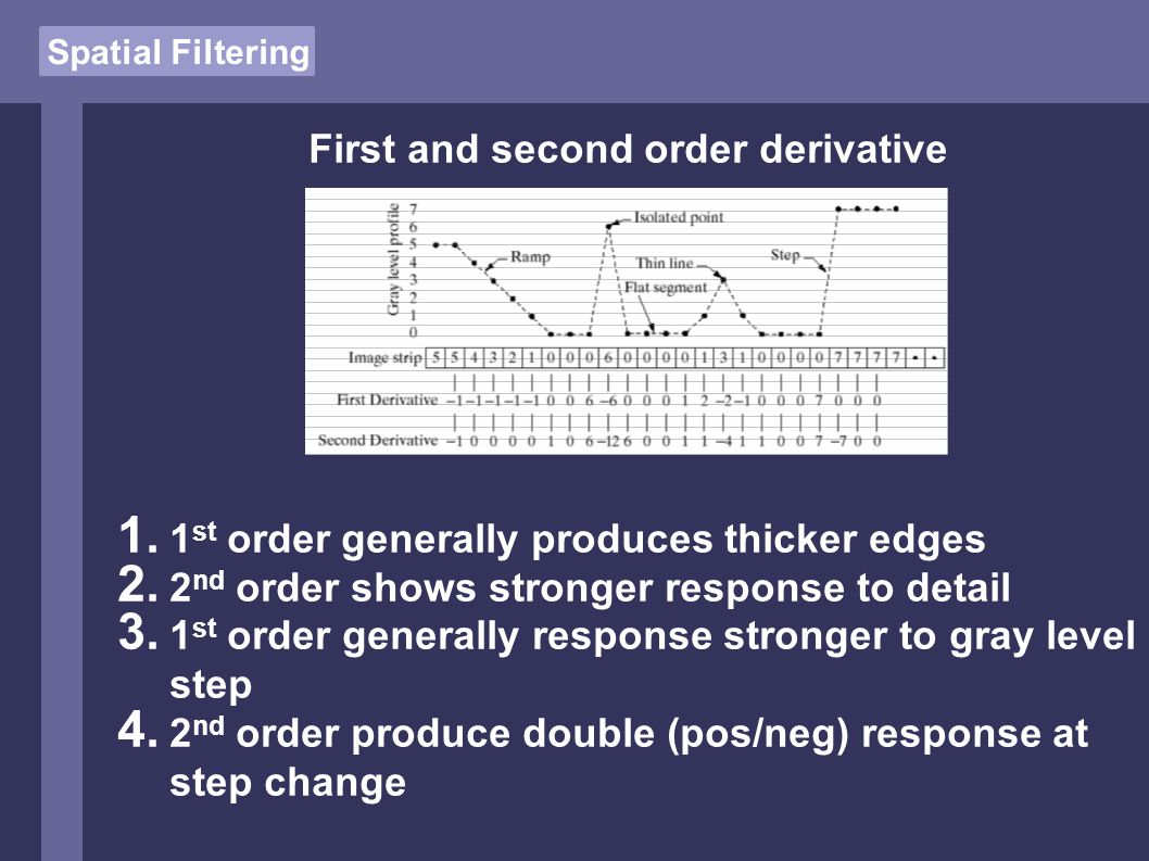 Spatial Filtering First and second order derivative 1.
