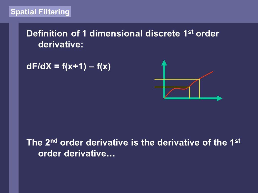 Spatial Filtering Definition of 1 dimensional discrete 1 st order derivative: dF/dX = f(x+1) – f(x) The 2 nd order derivative is the derivative of the 1 st order derivative…