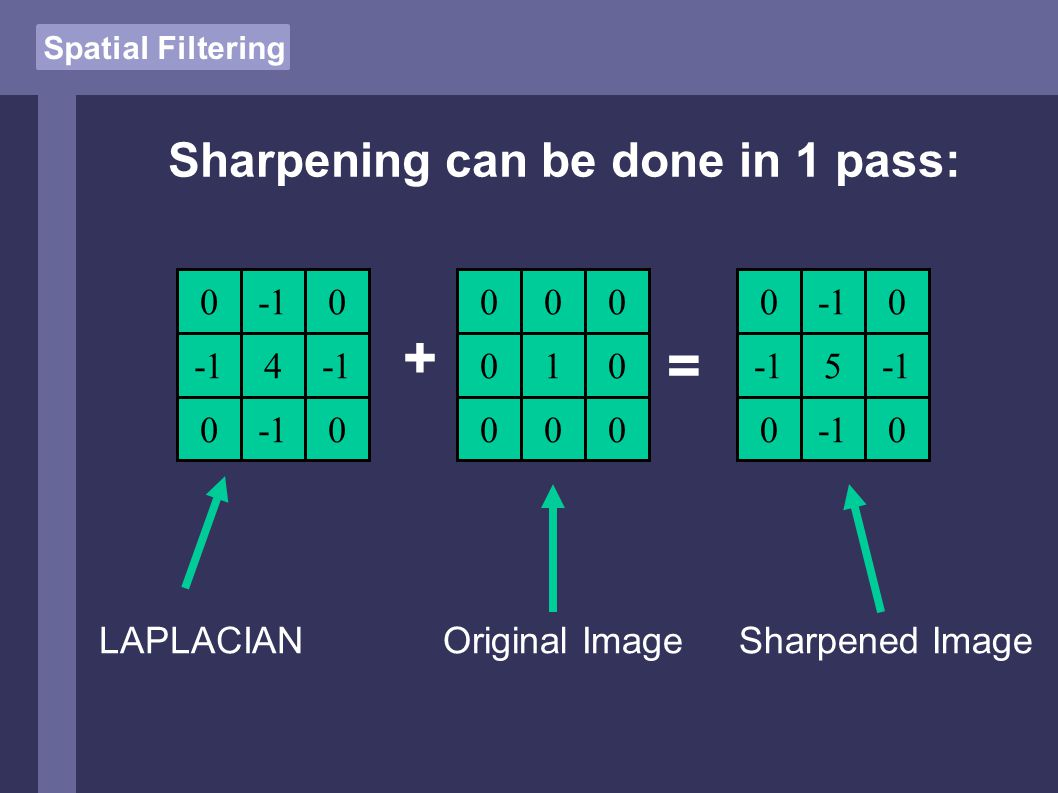 Sharpening can be done in 1 pass: 4 1 0 0 + = 0 0 0 00 0 0 0 0 0 5 0 0 0 0 LAPLACIANOriginal ImageSharpened Image