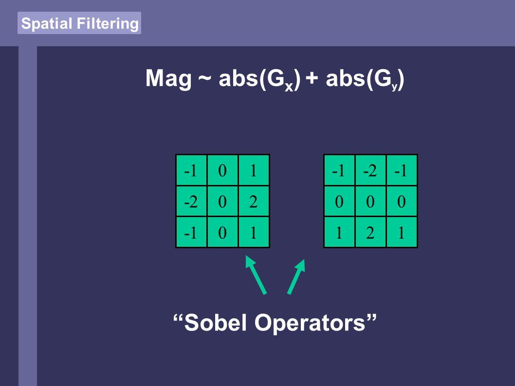 Spatial Filtering Mag ~ abs(G x ) + abs(G y ) 0 -2 2 0 1 0 1 0 0 0 1 2 1 -2 Sobel Operators