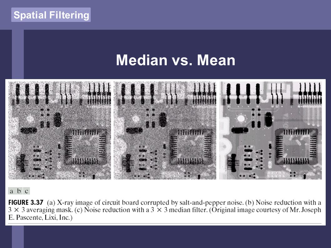 Spatial Filtering Median vs. Mean