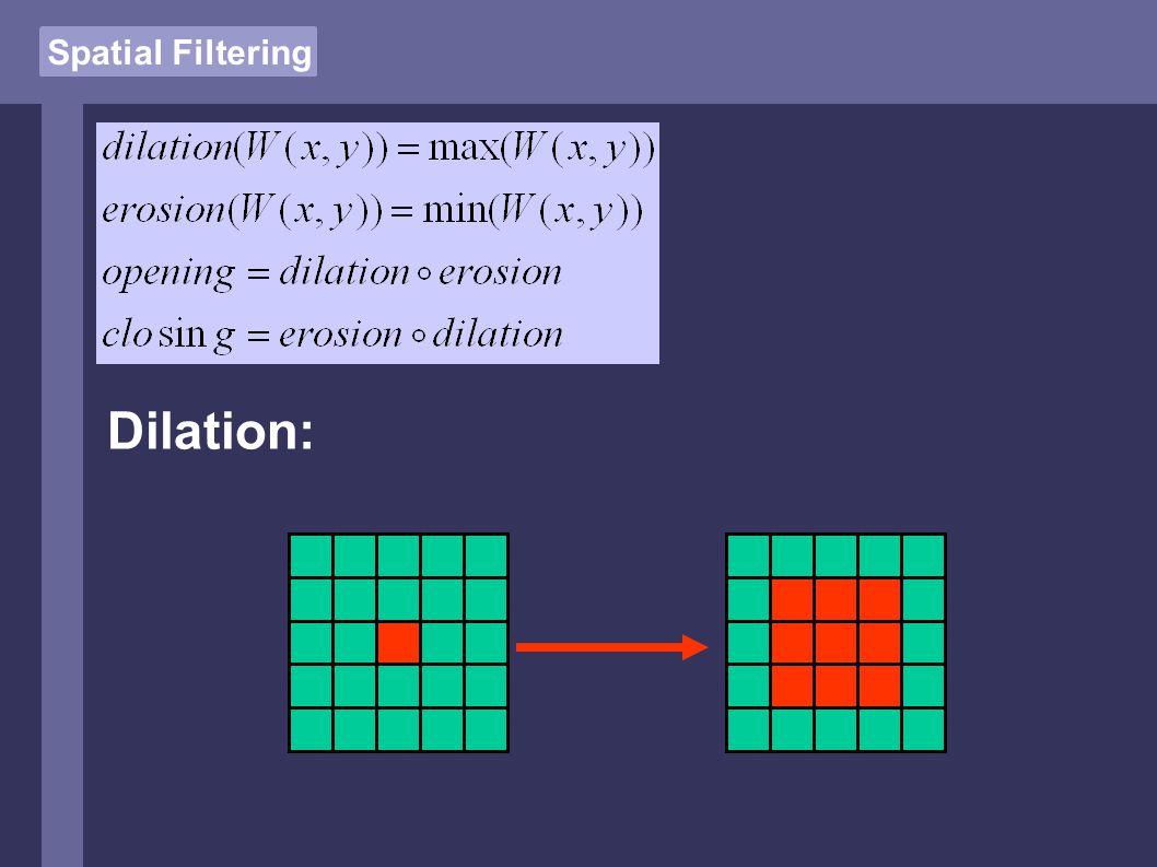 Spatial Filtering Dilation: