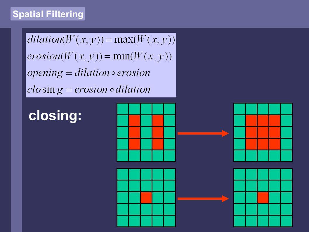 Spatial Filtering closing: