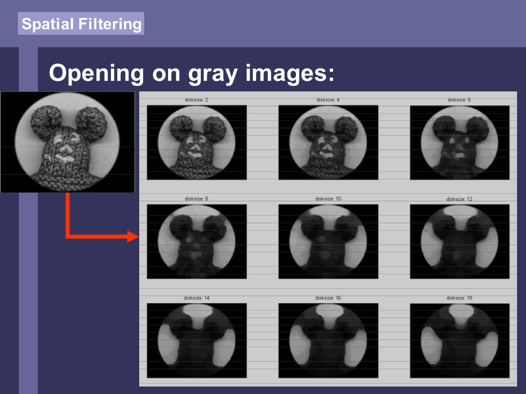 Spatial Filtering Opening on gray images: