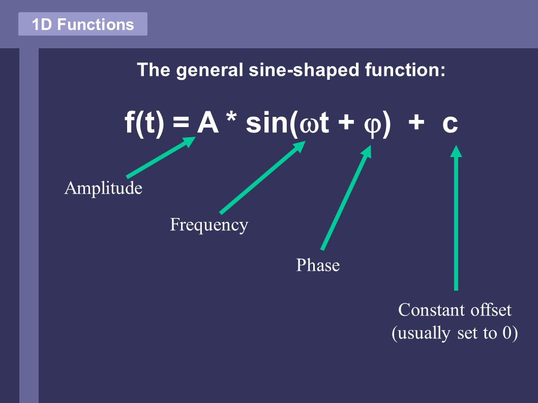 1D Functions The general sine-shaped function: f(t) = A * sin(  t +  ) + c Amplitude Frequency Phase Constant offset (usually set to 0)