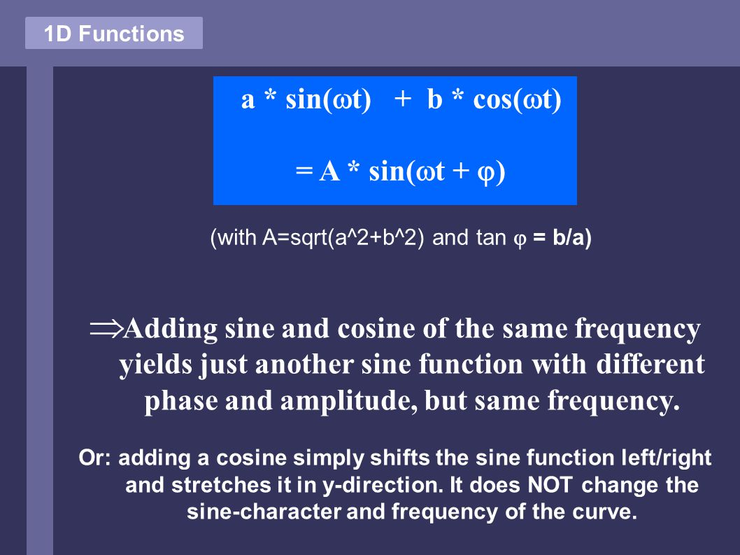 1D Functions a * sin(  t) + b * cos(  t) = A * sin(  t +  ) (with A=sqrt(a^2+b^2) and tan  = b/a)  Adding sine and cosine of the same frequency yields just another sine function with different phase and amplitude, but same frequency.