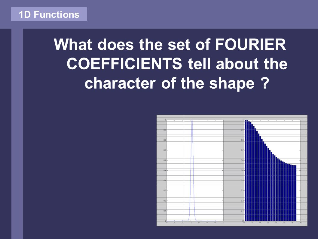 What does the set of FOURIER COEFFICIENTS tell about the character of the shape ? 1D Functions