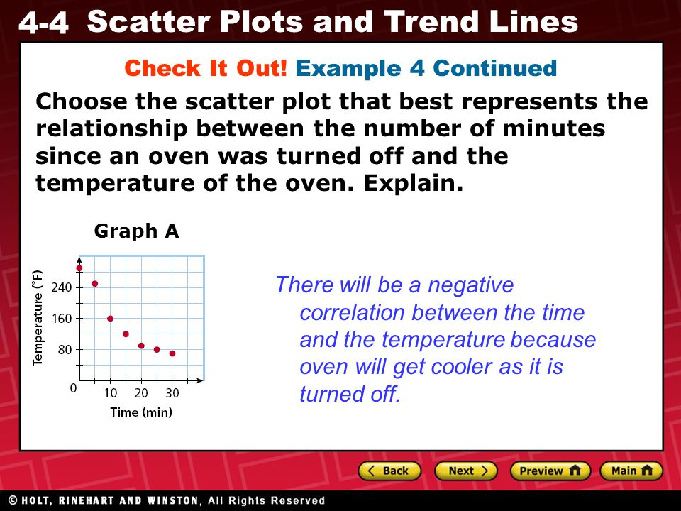 4-4 Scatter Plots and Trend Lines Graph A There will be a negative correlation between the time and the temperature because oven will get cooler as it