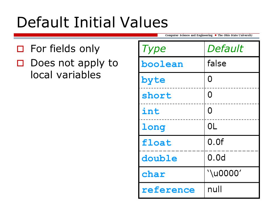 Computer Science and Engineering The Ohio State University Default Initial Values  For fields only  Does not apply to local variables TypeDefault bo