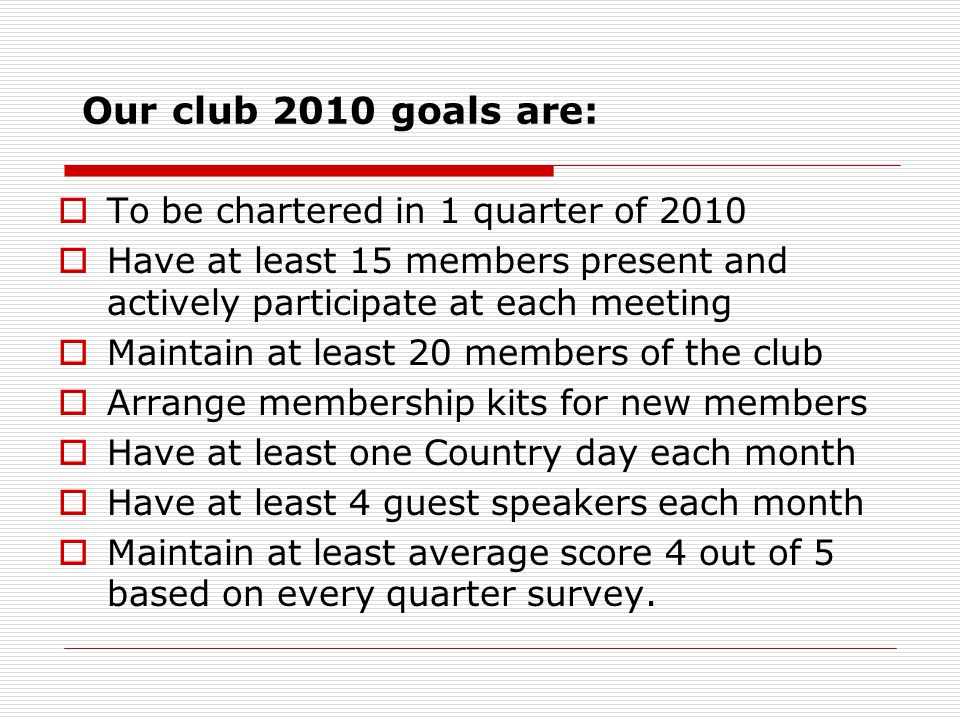 Our club 2010 goals are:  To be chartered in 1 quarter of 2010  Have at least 15 members present and actively participate at each meeting  Maintain at least 20 members of the club  Arrange membership kits for new members  Have at least one Country day each month  Have at least 4 guest speakers each month  Maintain at least average score 4 out of 5 based on every quarter survey.