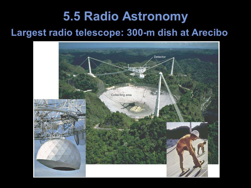 Largest radio telescope: 300-m dish at Arecibo 5.5 Radio Astronomy
