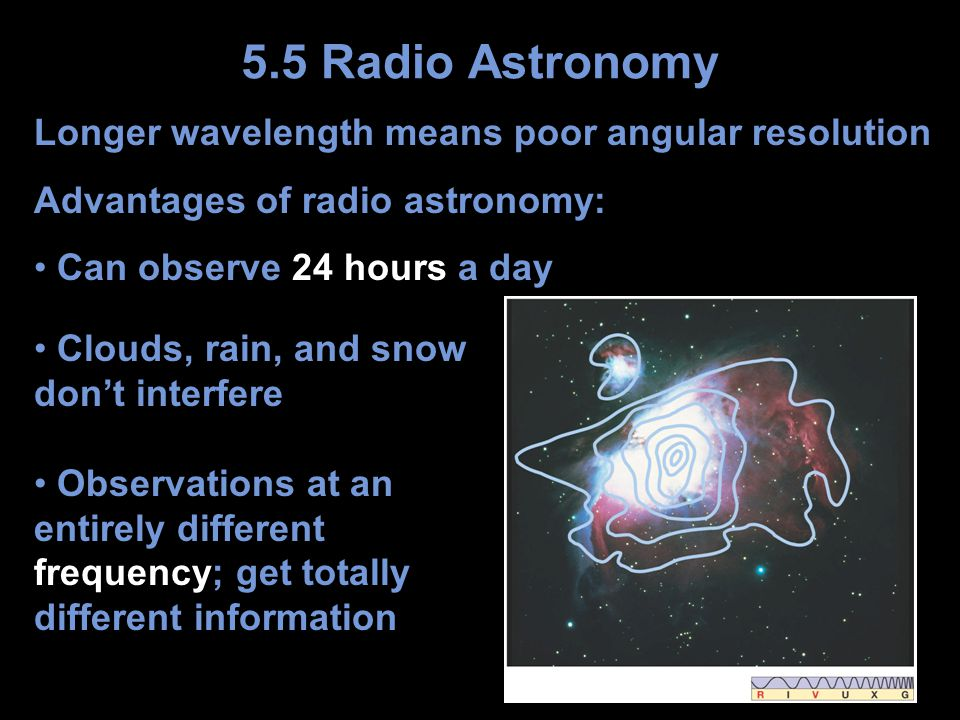 Longer wavelength means poor angular resolution Advantages of radio astronomy: Can observe 24 hours a day Clouds, rain, and snow don't interfere Observations at an entirely different frequency; get totally different information 5.5 Radio Astronomy