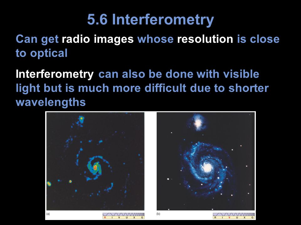 Can get radio images whose resolution is close to optical Interferometry can also be done with visible light but is much more difficult due to shorter wavelengths 5.6 Interferometry