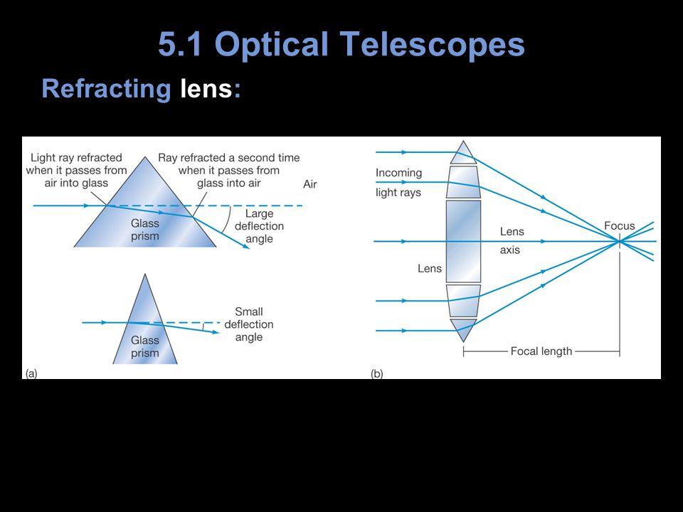 Refracting lens: 5.1 Optical Telescopes