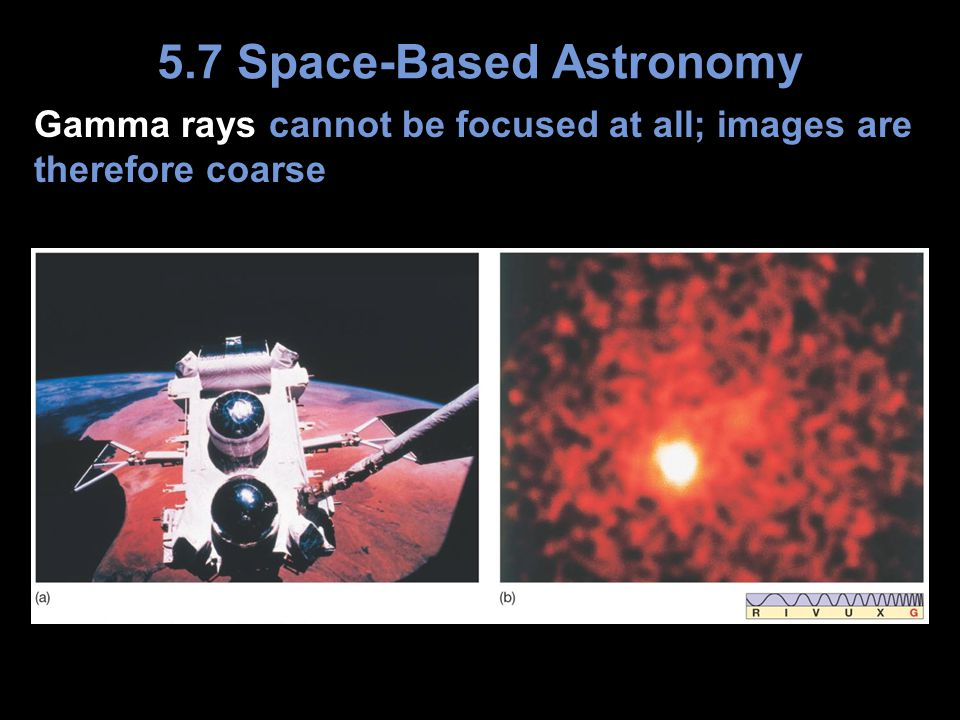Gamma rays cannot be focused at all; images are therefore coarse 5.7 Space-Based Astronomy