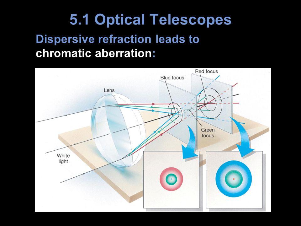 Dispersive refraction leads to chromatic aberration: 5.1 Optical Telescopes