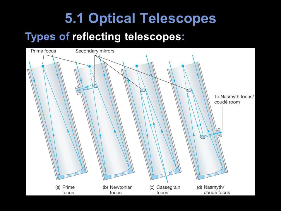 Types of reflecting telescopes: 5.1 Optical Telescopes