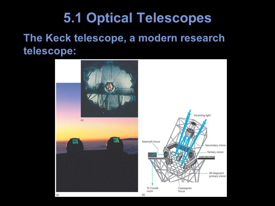 The Keck telescope, a modern research telescope: