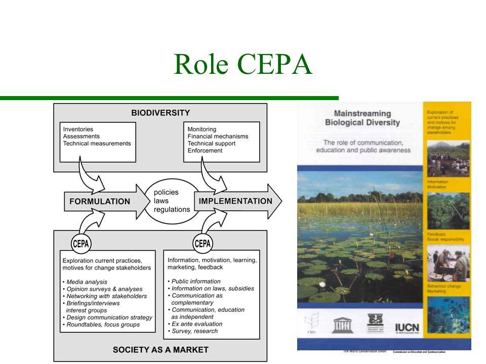 Role CEPA
