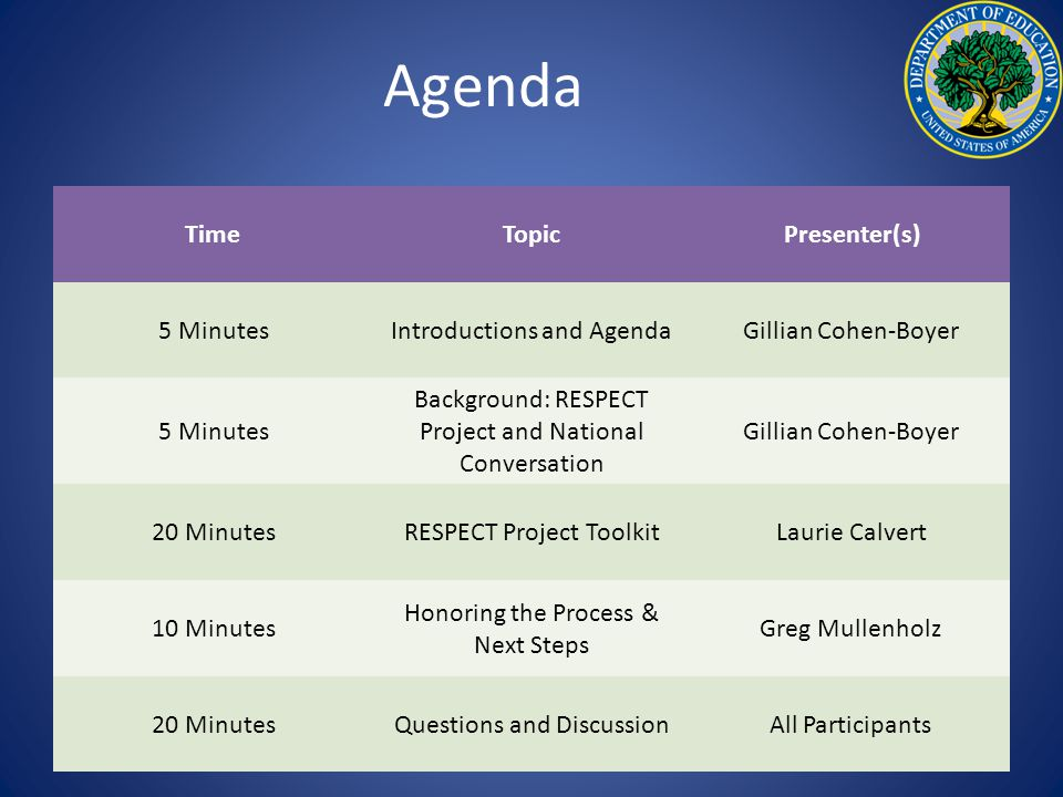 Agenda TimeTopicPresenter(s) 5 MinutesIntroductions and AgendaGillian Cohen-Boyer 5 Minutes Background: RESPECT Project and National Conversation Gillian Cohen-Boyer 20 MinutesRESPECT Project ToolkitLaurie Calvert 10 Minutes Honoring the Process & Next Steps Greg Mullenholz 20 MinutesQuestions and DiscussionAll Participants