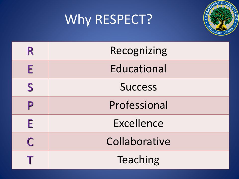 Why RESPECT.
