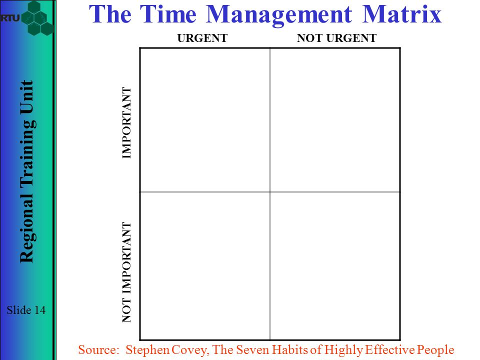 Regional Training Unit Slide 14 The Time Management Matrix URGENTNOT URGENT IMPORTANT NOT IMPORTANT Source: Stephen Covey, The Seven Habits of Highly