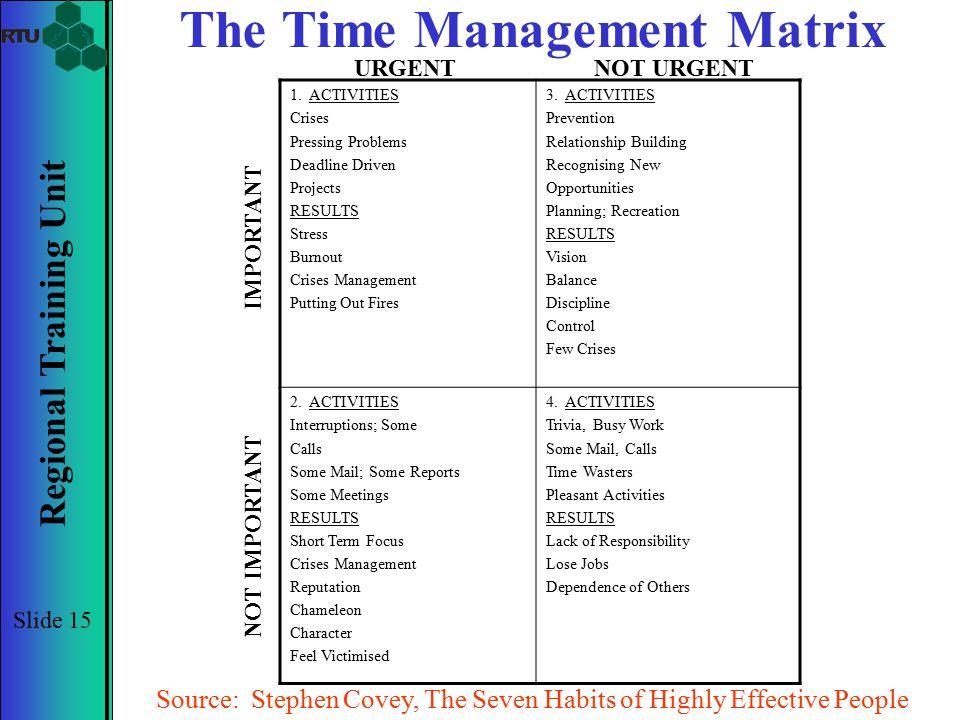 Regional Training Unit Slide 15 The Time Management Matrix 1.