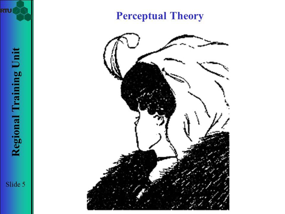 Regional Training Unit Slide 5 Perceptual Theory