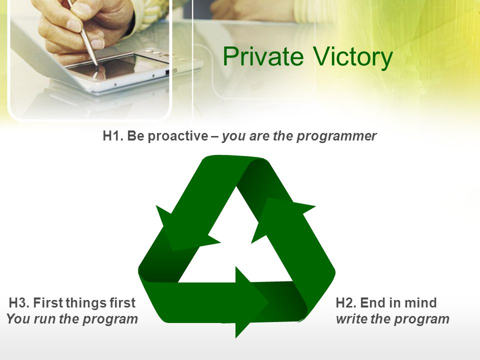 H3. First things first You run the program H2. End in mind write the program H1. Be proactive – you are the programmer Private Victory