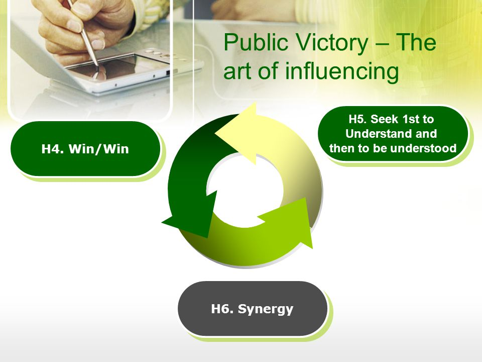 Public Victory – The art of influencing H5.Seek 1st to Understand and then to be understood H5.