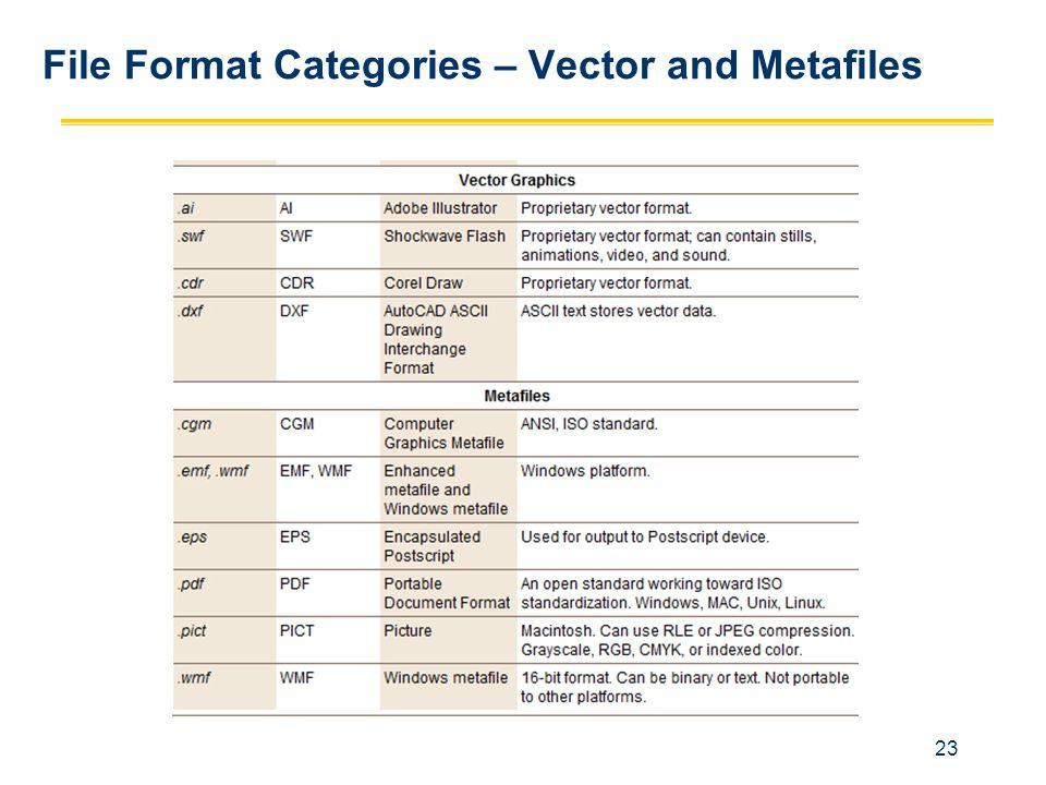 23 File Format Categories – Vector and Metafiles