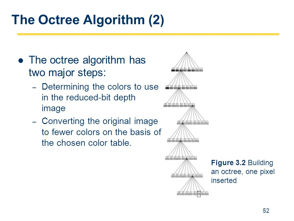 52 The Octree Algorithm (2) The octree algorithm has two major steps: – Determining the colors to use in the reduced-bit depth image – Converting the