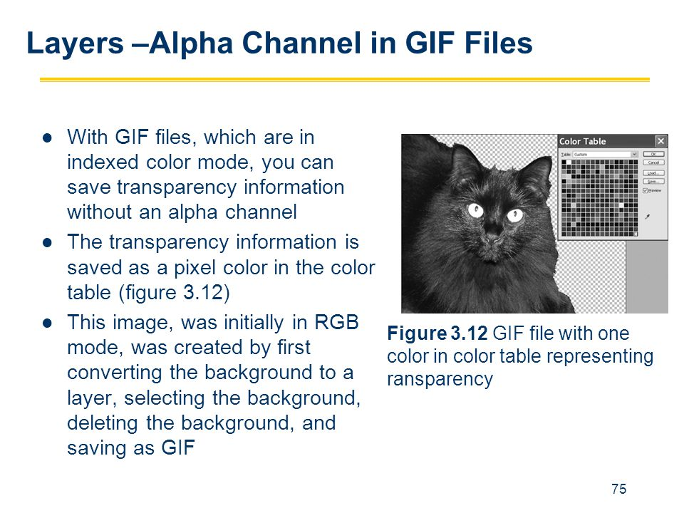 75 With GIF files, which are in indexed color mode, you can save transparency information without an alpha channel The transparency information is sav