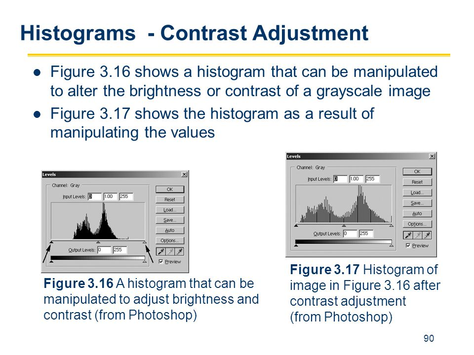 90 Histograms - Contrast Adjustment Figure 3.16 shows a histogram that can be manipulated to alter the brightness or contrast of a grayscale image Fig