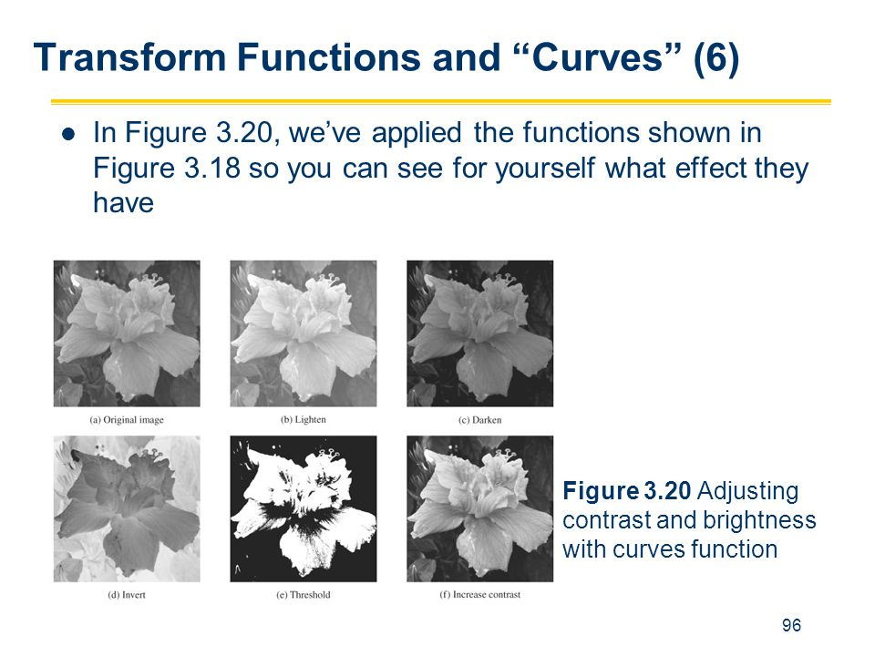 """96 Transform Functions and """"Curves"""" (6) In Figure 3.20, we've applied the functions shown in Figure 3.18 so you can see for yourself what effect they"""