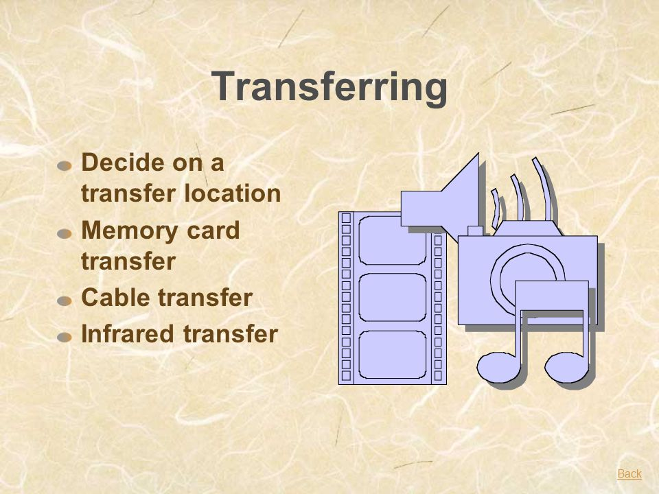 Transferring Decide on a transfer location Memory card transfer Cable transfer Infrared transfer Back
