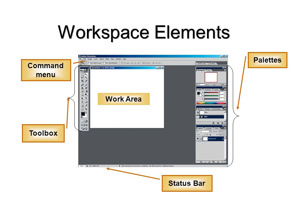 Workspace Elements Work Area Toolbox Palettes Status Bar Command menu