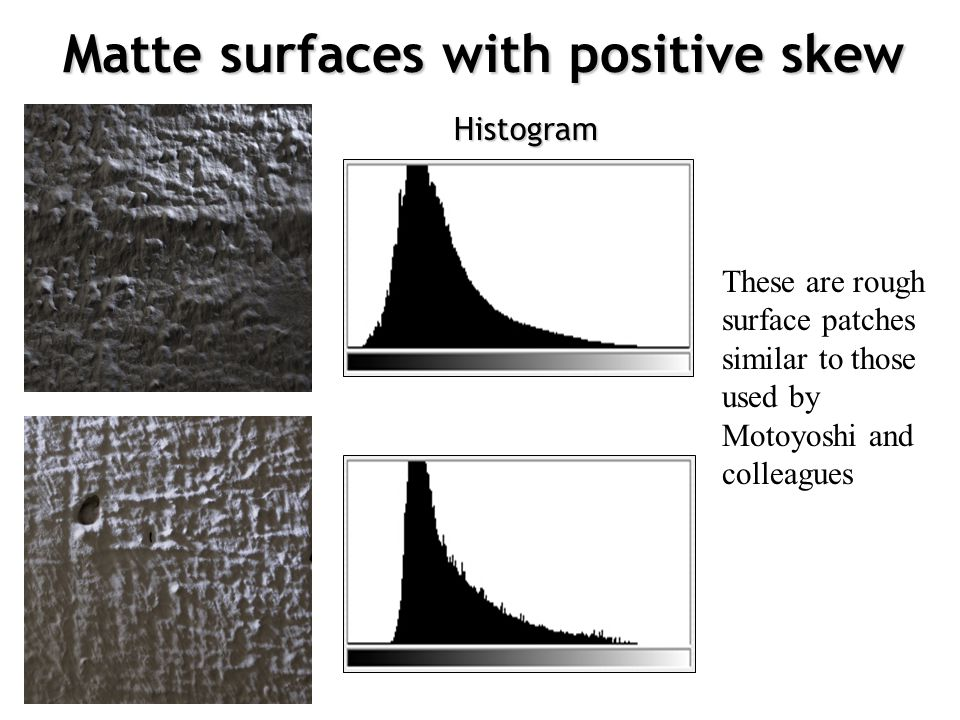 Matte surfaces with positive skew Histogram Crumpled matte card illuminated from the side.